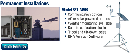 Model 831-INT permanent noise monitoring system